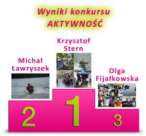podium_aktywnosc